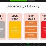 У ВТЕІ КНТЕУ відбулася онлайн-лекція «Архітектура е-сервісів в Україні. Впровадження електронних державних послуг»
