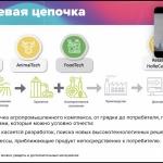 Слухачі Бізнес-школи ВТЕІ КНТЕУ брали участь у вебінарі «ТРЕНДИ ФУД ІНДУСТРІЇ»